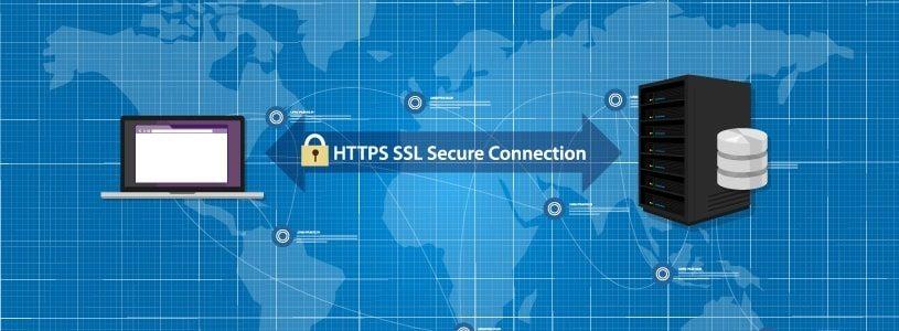 Come la connessione è protetta da un certificato digitale SSL/TLS