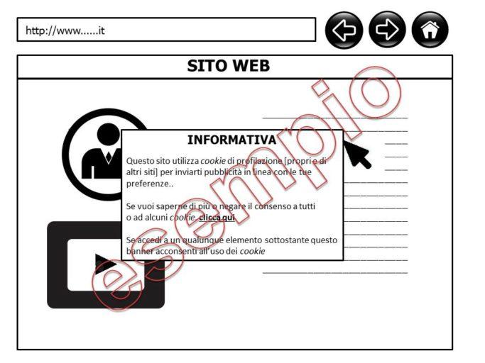 L'esempio pubblicato dal Garante per la Protezione dei Dati Personali di un banner per la richiesta del consenso all'installazione di cookie sul computer del navigatore.
