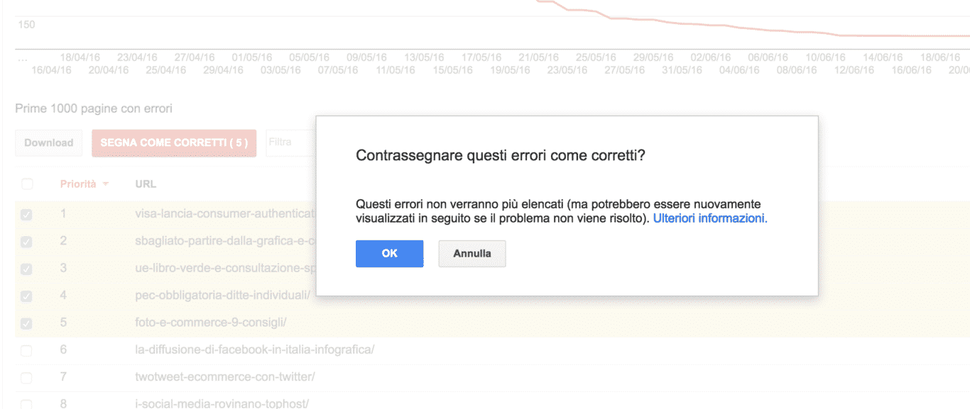 5131-GoogleSearchConsole-ErroriDiScansione-Corretti