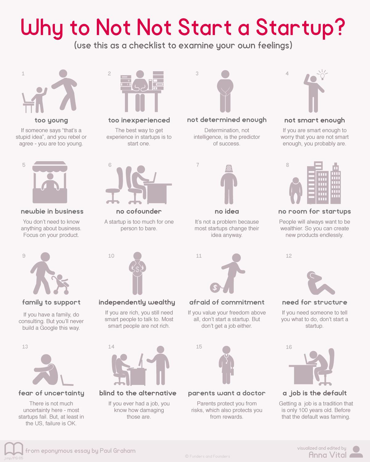 16 motivi sbagliati per avviare una startup